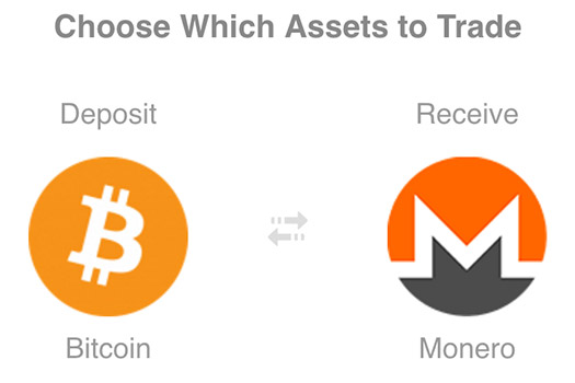 WannaShift to Monero
